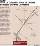 Infografía diario El Comercio