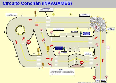 Circuíto Conchan (Para conseguir la licencia de manejo debe de pasar esta prueba)