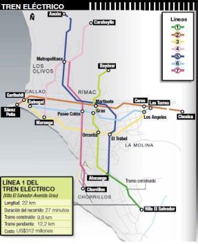 Sistema Vial de Trenes - El mismo mostrado en el post Juguemos con la ilusión del tren subterráneo