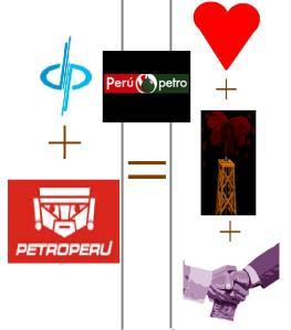 Algunos de los elementos de la Blogonovela
